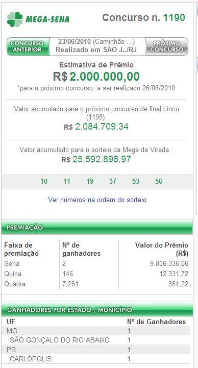 Mega-Sena concuro 1190 sai para apostador no norte do Paraná