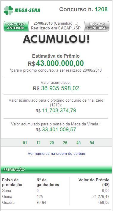 Seleção brasileira poderá ter 90% de atletas que atuam no País