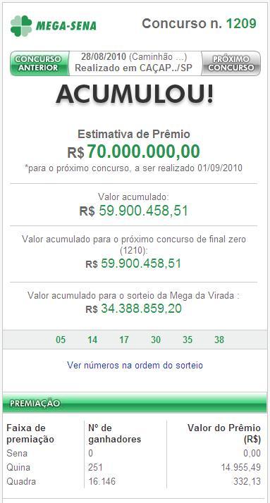 Concurso 1209 da Mega-sena acumula pela 9ª vez e deve pagar R$ 70 milhões