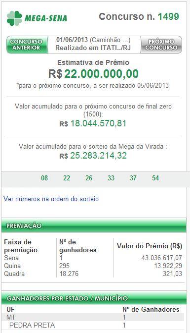 Confira o resultado da Mega-Sena concurso 1499 de 01/06/2013