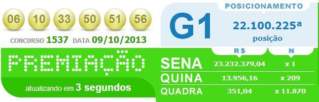 Confira o resultado da Mega-Sena concurso 1537 de 09 de outubro de 2013