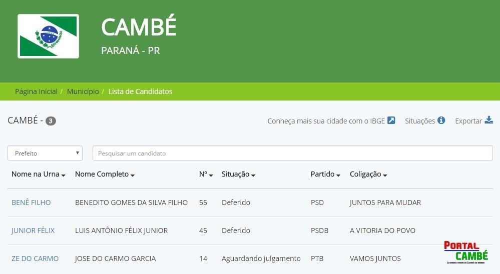 Veja a situação das candidaturas a prefeito na cidade de Cambé