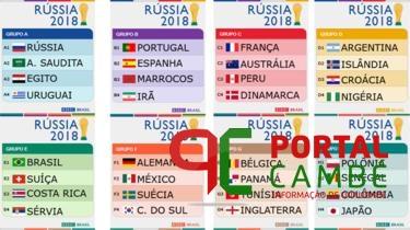Sorteio da Copa do Mundo: conheça os grupos de Rússia 2018